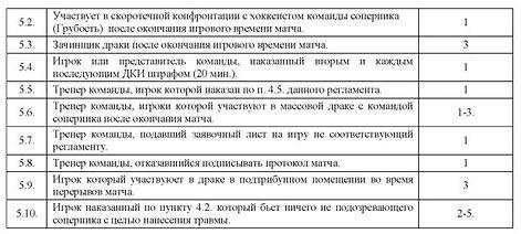 Таблица наказаний ОПМ 18-19 новая_4.jpg