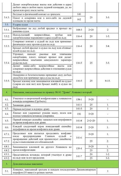 Таблица наказаний ОПМ 18-19 новая_3.jpg