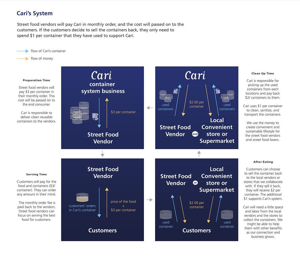 Business Model_ Cari.jpg
