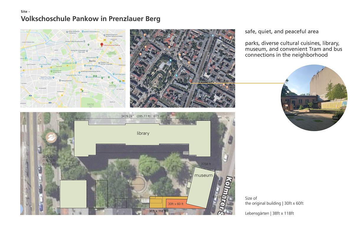 Site_ Lebensgärten.png