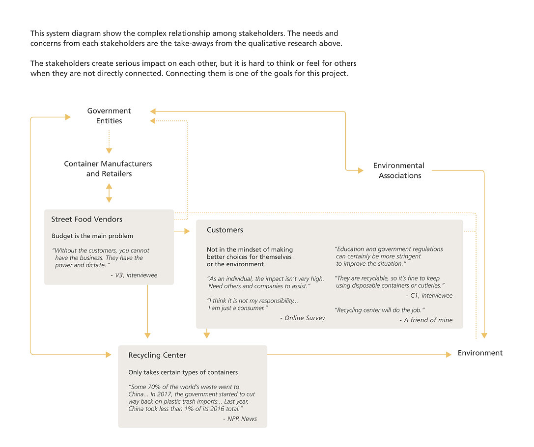 System Diagram_ Cari.jpg