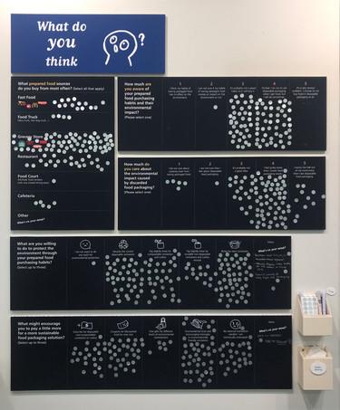 Grad Show Visual Data