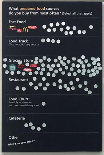 Where do people in LA get prepared food?