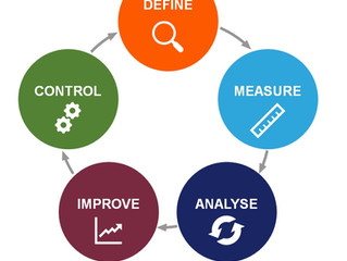 The Key Principles of Six Sigma