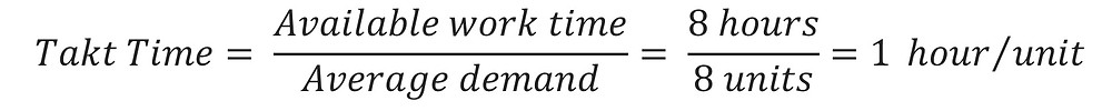 Takt Time Example