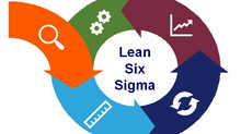 Key Principles of Lean Six Sigma