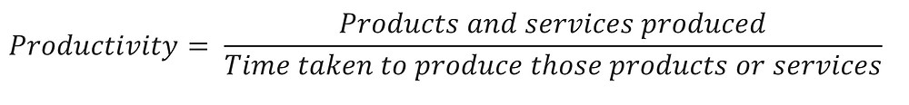 Productivity Equation