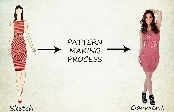patternmakign_edited.jpg