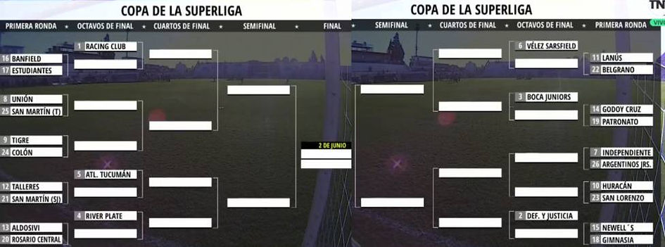 Cuadro Copa Superliga.jpg