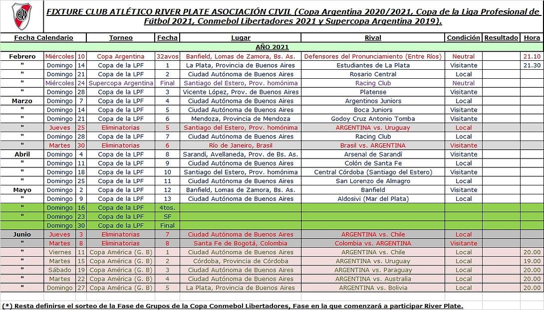 Fixture River Plate Año 2021.jpg