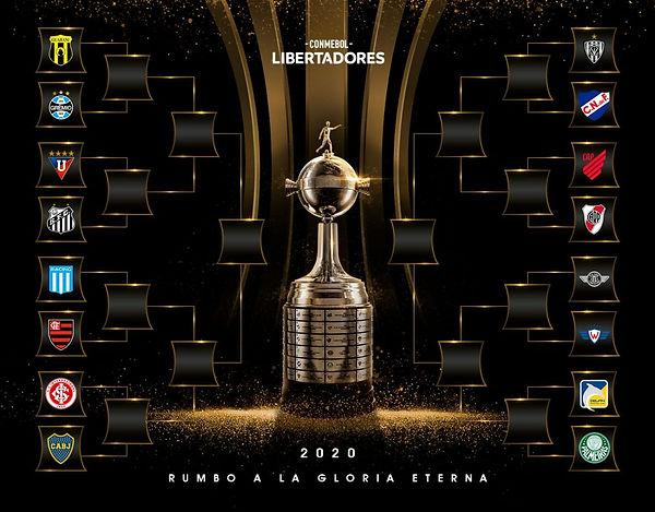 Sorteo Octavos de Final Copa Libertadore