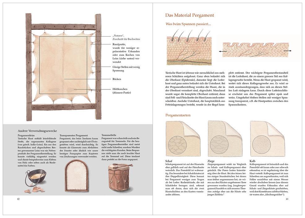 Material Pergament.jpg