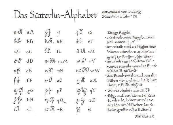 Sütterlin_Alphabet.jpg