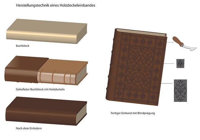 Holzdeckeleinband.jpg