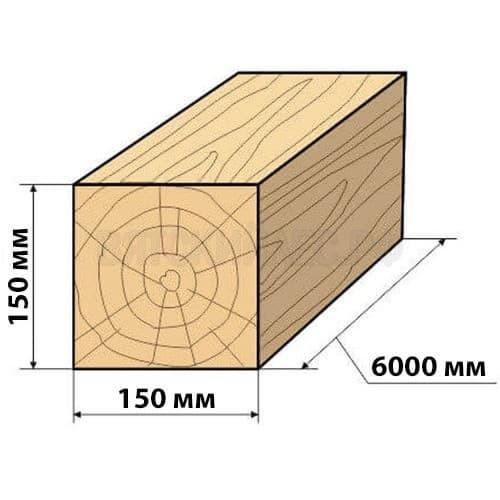 brus-obreznoy-150-150-razmer.jpg