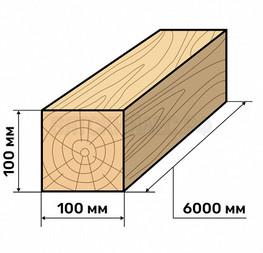 brus-obreznoy-100-100-razmer.jpg
