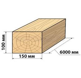 brus-obreznoy-100-150-razmer.jpg
