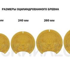 razmery-ozilindrovannogo-brevna (2).jpg
