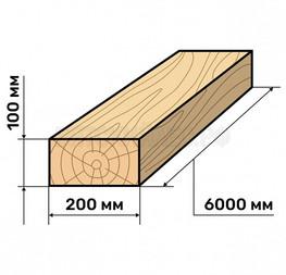 brus-obreznoy-100-200-razmer.jpg