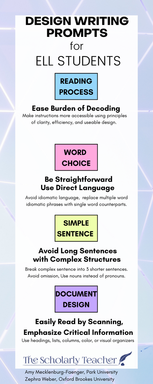 Design Writins Prompts for ELL Students.png