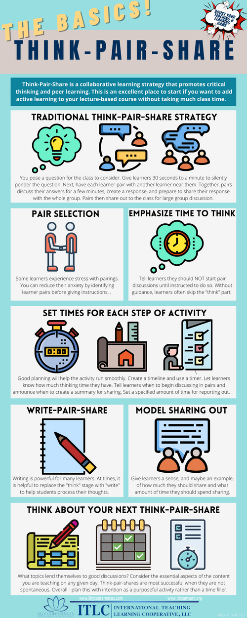 Think-Pair-Share Infographic.png