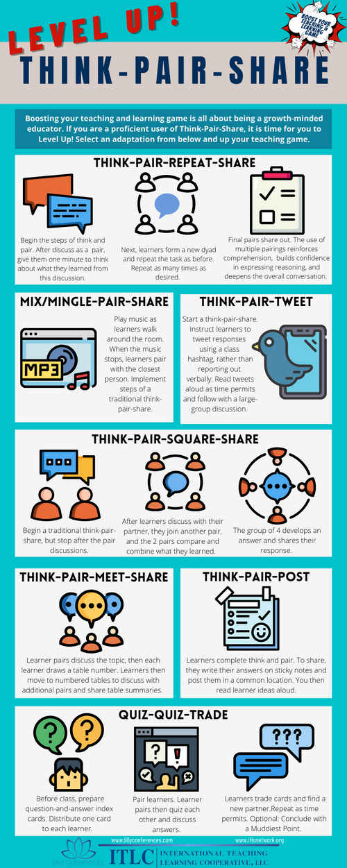 Level Up Think-Pair-Share Infographic