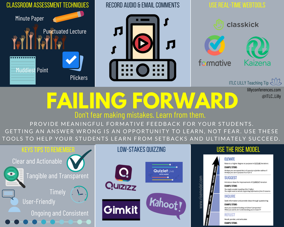 September Teaching Tip_ Failing Forward