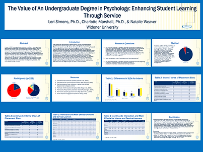 LSimons_LillyConference_Poster.png