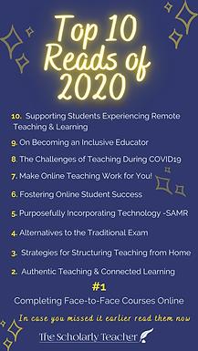 Top 10 Read Posts of 2020