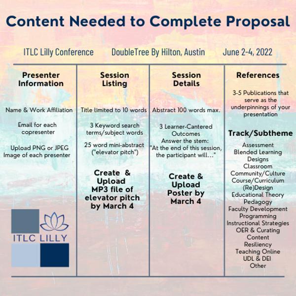 Austin proposal content.png
