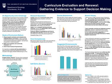 Bartolic Curriculum poster Lilly 2020 Fi