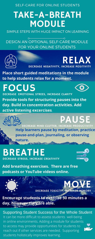 bartlett_Self-Care for Online Students -