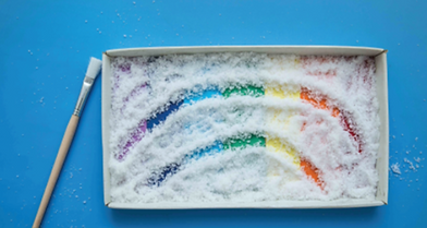 Pre-writing in Rainbow