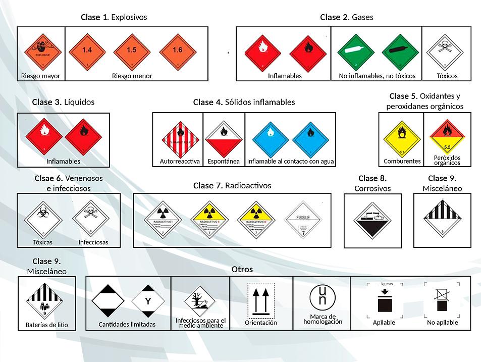 etiquetas-mercancias-peligrosas-1.png