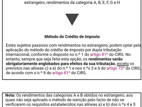 O Regime Fiscal dos Residentes Não Habituais