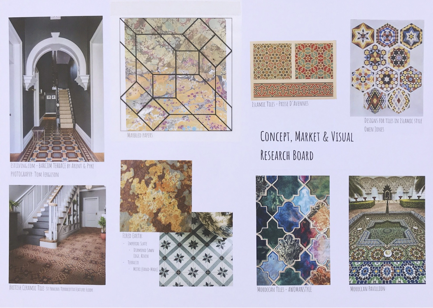 Live Brief - British Ceramic Tile