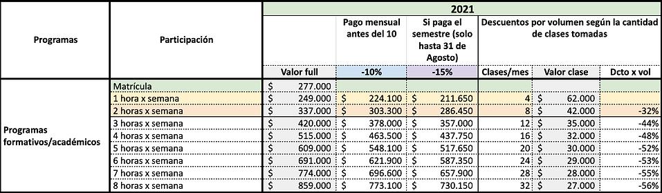 Precios2021.png