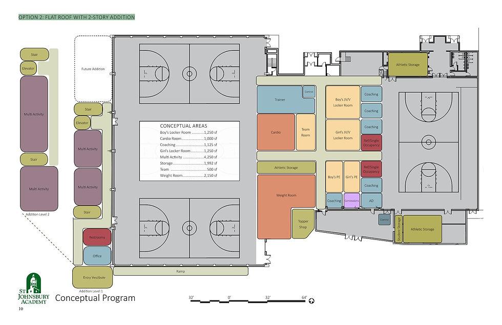 SJA-Athletic Facilities Study-2020-02-20