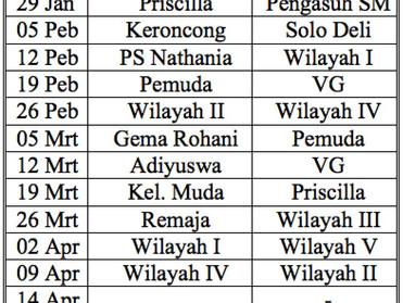 Jadwal Pengisi Pujian 2017