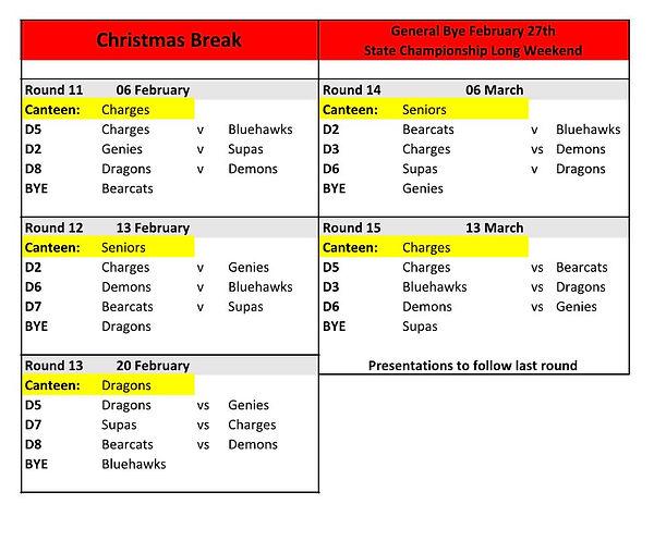 Fixtures U10s pic2.JPG