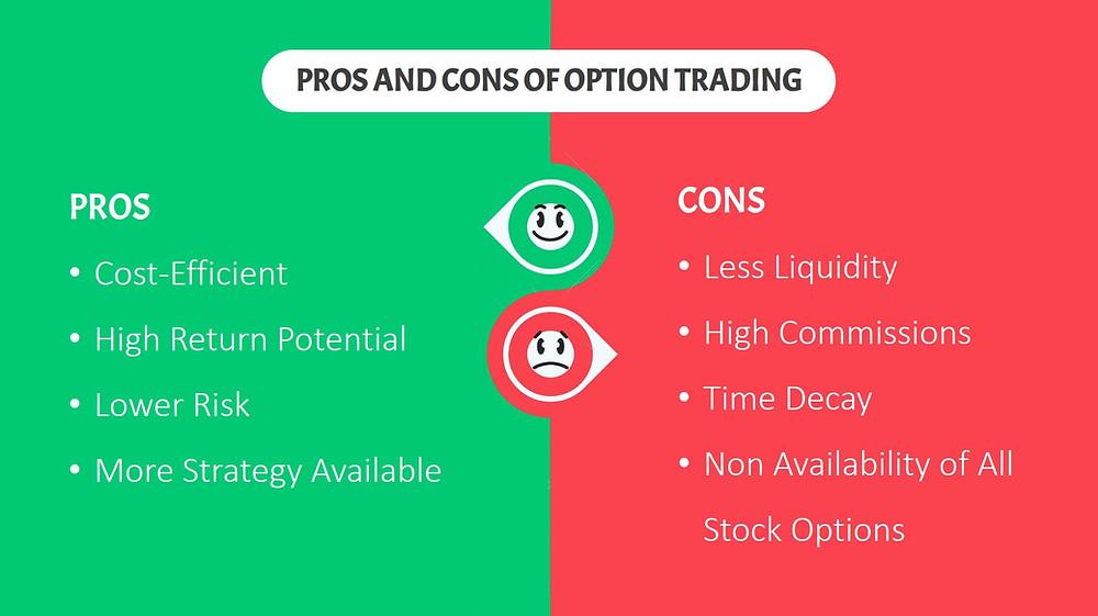 #DeltaTrading #Derivatives #OptionsTrading #StockMarket #securitymarket