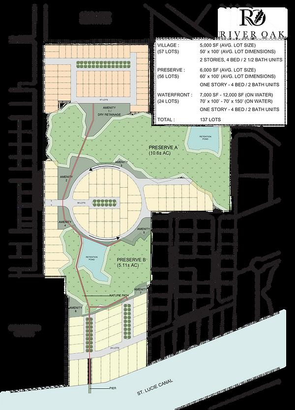 river-oak-siteplan.png