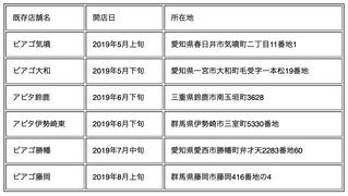 ユニー×ドン・キホーテ 2019年夏季のダブルネーム業態転換6店舗 リニューアルオープン決定!