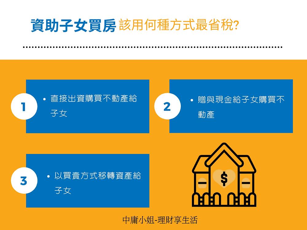 資助子女買房該用何種方式最省稅?