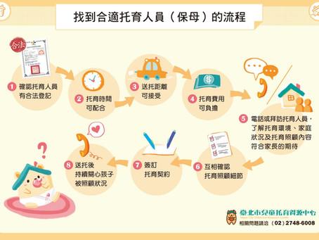 保母、托嬰中心、公共托育家園,0-2歲三種托育型態選擇攻略。