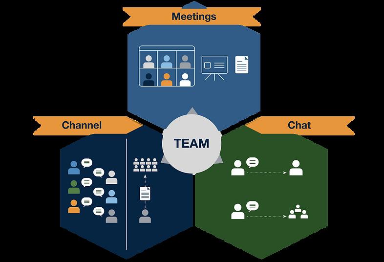 Teams Structure-Transparent-01.png