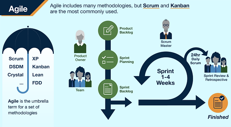 Agile Infographic-NEW-04.png