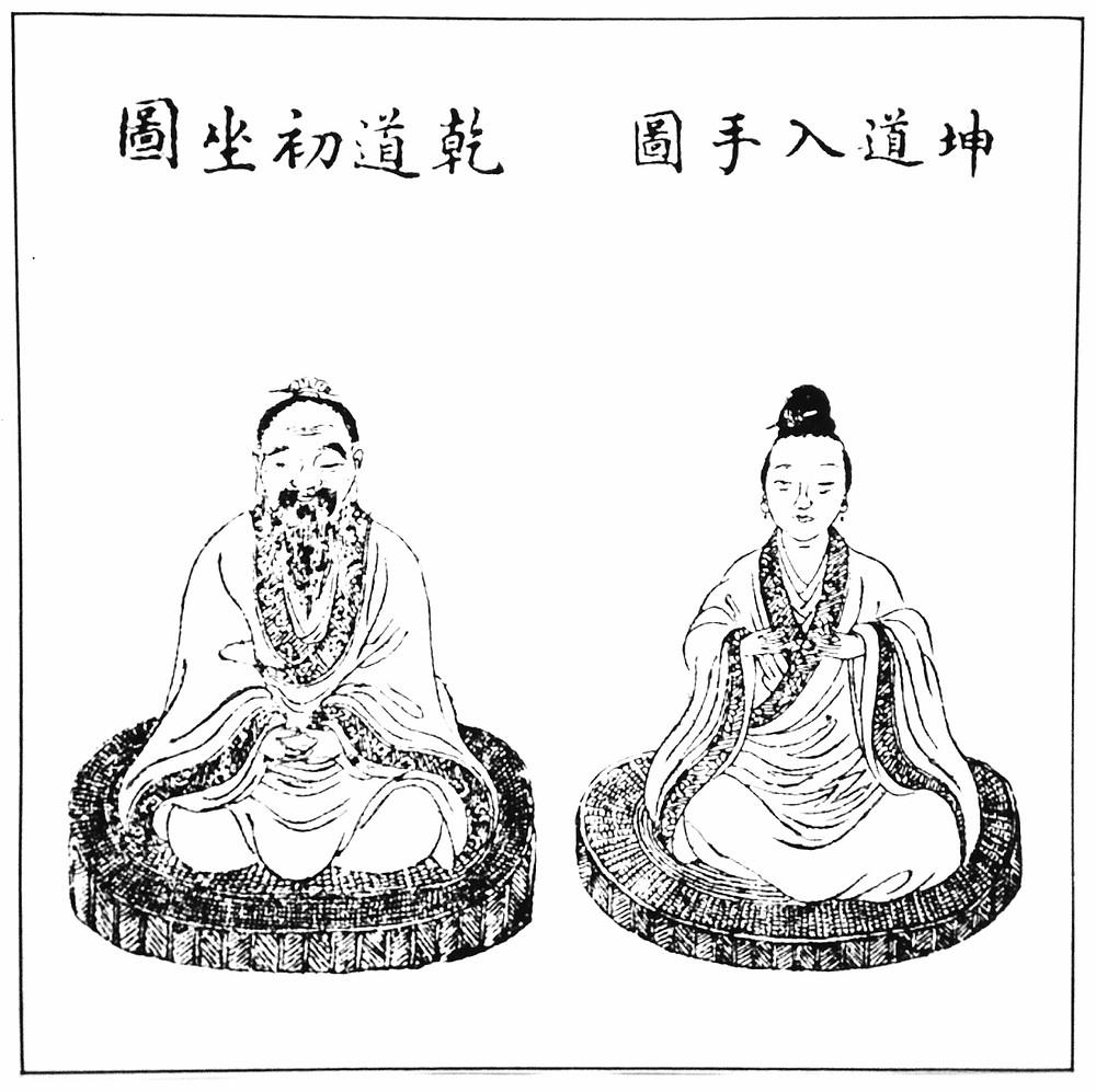 Kuva alunperin teoksesta Neiwai gong tushuo jiyao. (Women in Daoism, 2003.)