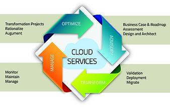 Cloud%20Services.jpg