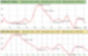 Elevation Profile_50M_50K.PNG